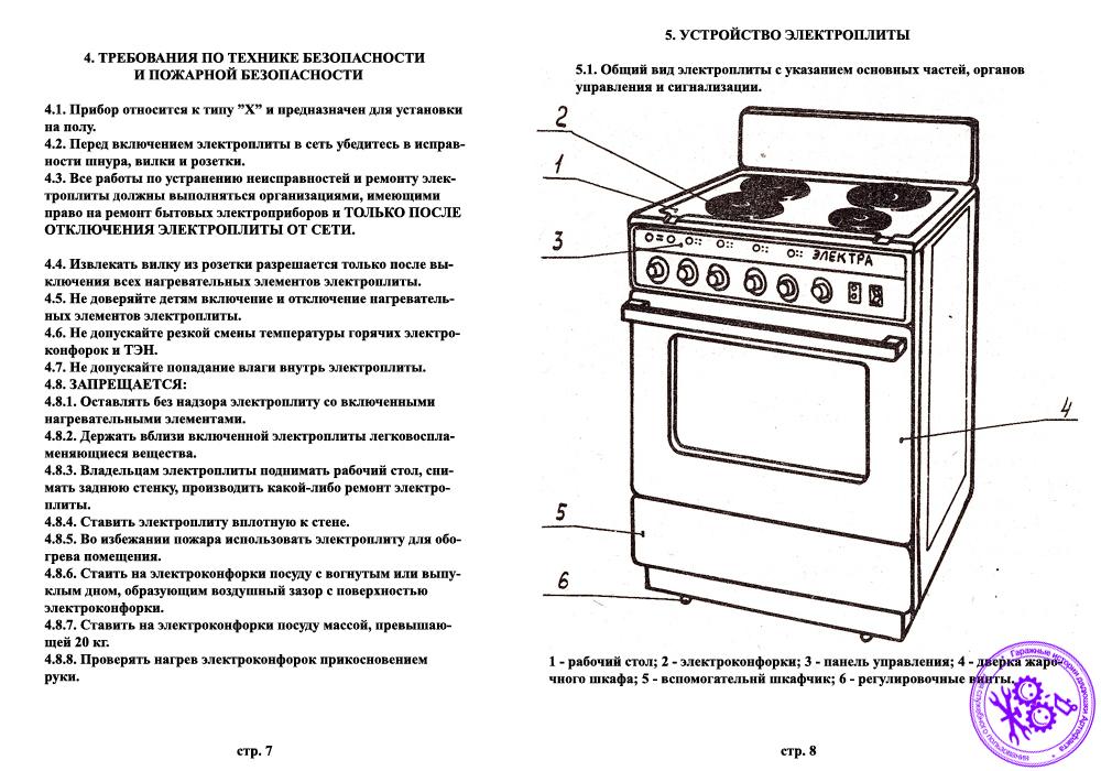 Нововятка классик инструкция