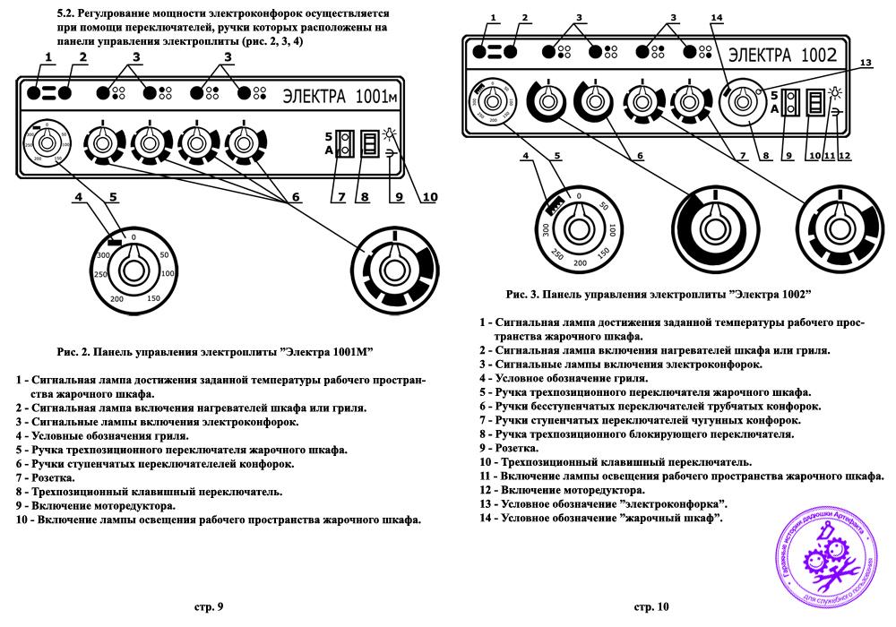 Ремонт электроподжига на варочной панели