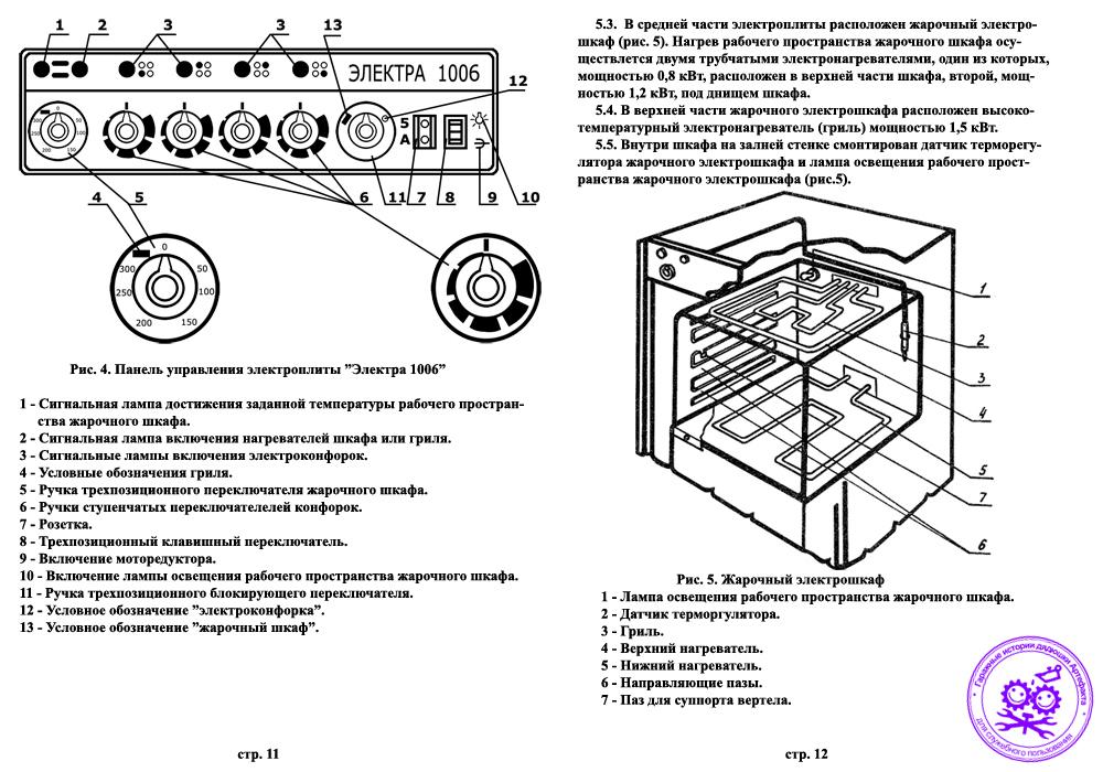 Инструкция к плите электра 1002