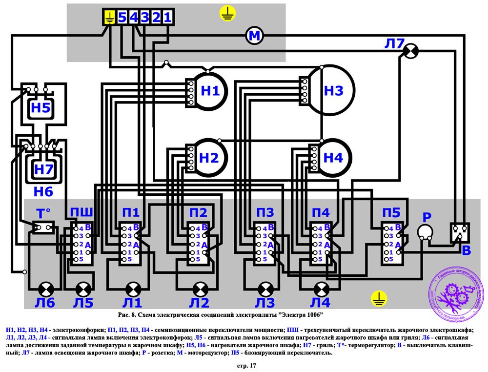 члены долбят подключение электроплиты электра 1002 геи собраны тут