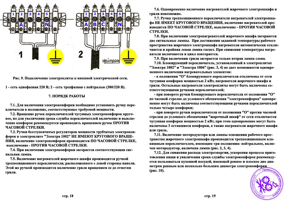 Инструкция электроплита электра 1001
